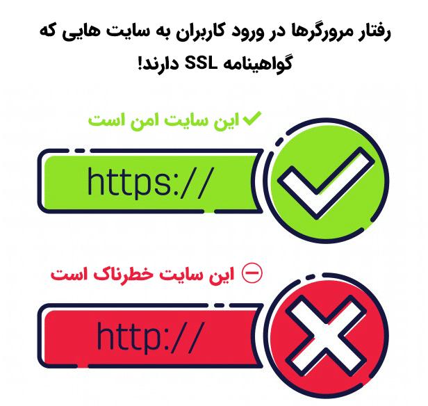 افزونه Really Simple SSL Pro
